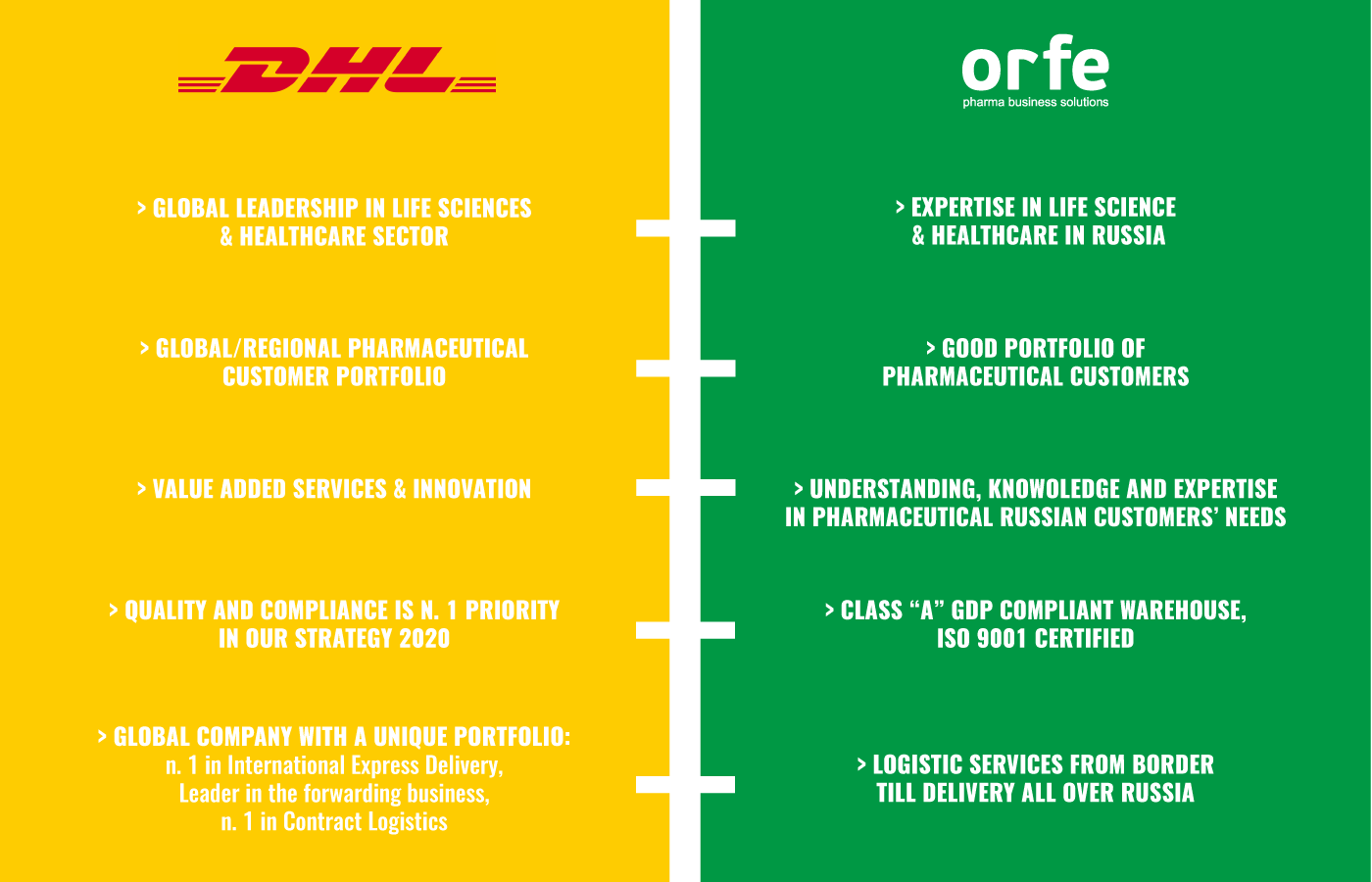 orfe-dhl-img